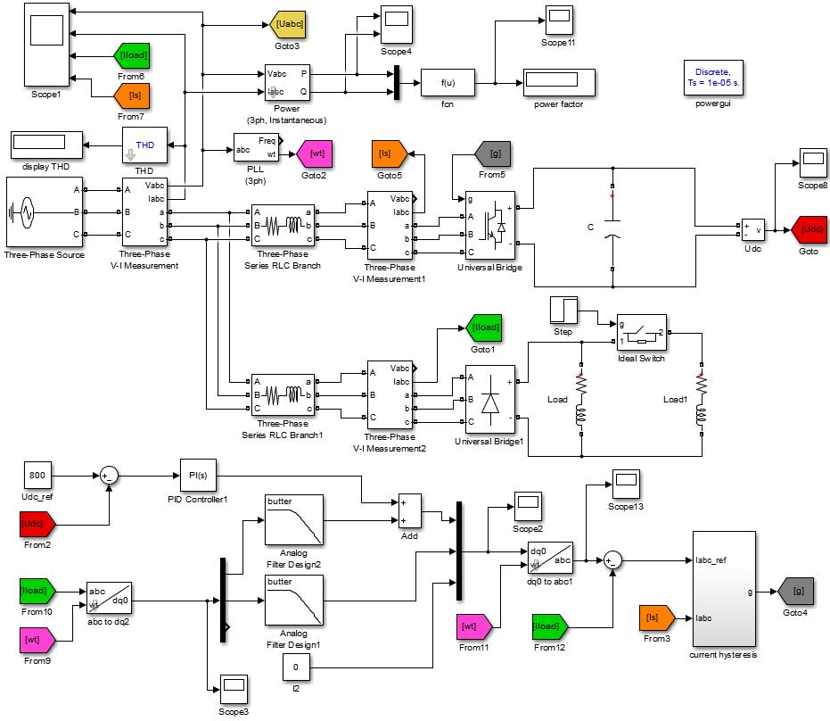 并联型apf(可补偿无功)/有源电力滤波器/matlab