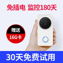 Monitor HD suite wireless WiFi indoor home monitoring micro camera mobile phone remote network night vision