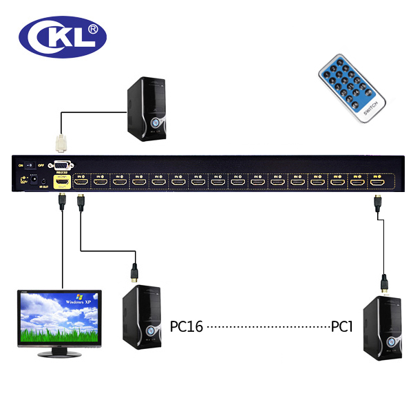 CKL genuine high-definition hdmi switch 16 in 1 out hdmi screen 16-port computer KVM HD switch